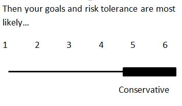 Conservative Risk Tolerance: most likely prefer investment options 5 or 6